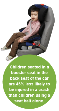 Keep your child safe while riding in a booster seat