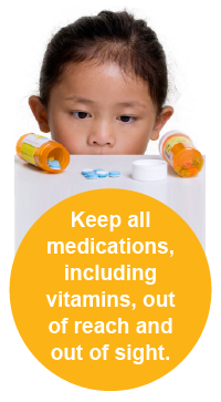Keep all medications, including vitamins, out of reach and out of sight.